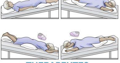 drainage postural