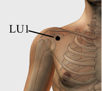 LU1 acupression