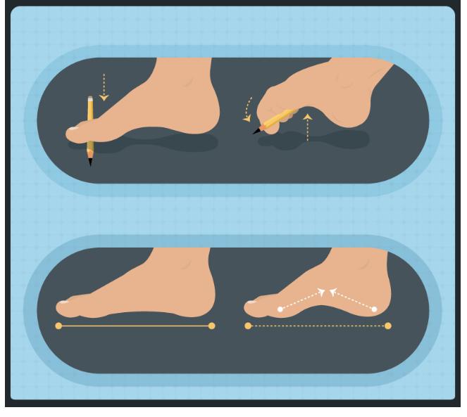 exercices pieds et chevilles