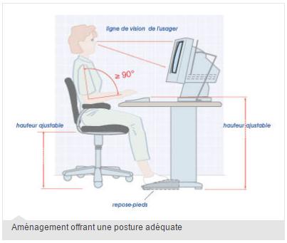 ergonomie au travail 2