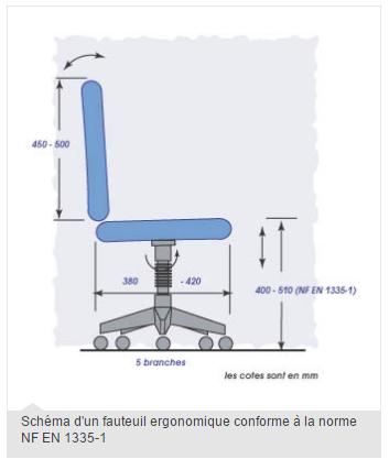 fauteuil au travail