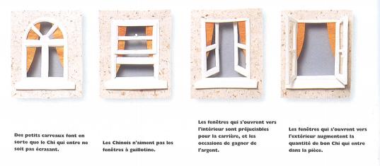 fenêtres feng shui