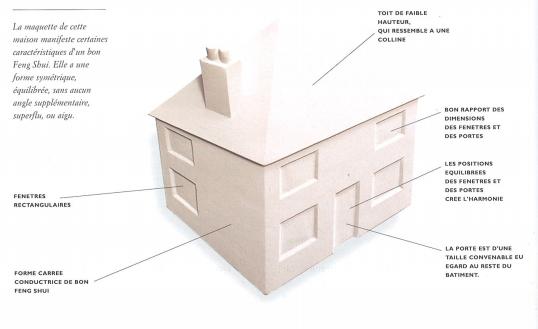 forme maison ideale feng shui