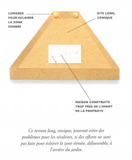plan maison feng shui ideale - Plan Maison Ideale Feng Shui