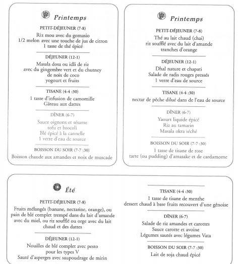 menu-ayurvedique-vata