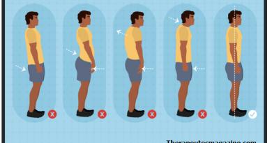 La posture parfaite, des pieds à la tête