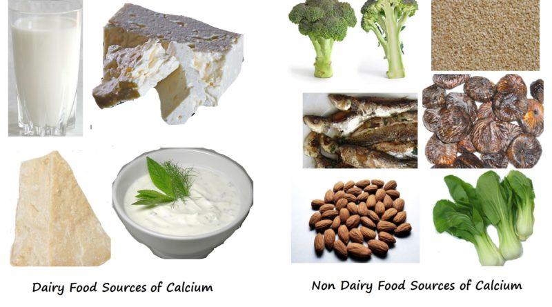 Calcium - Rôle, sources alimentaires et suppléments